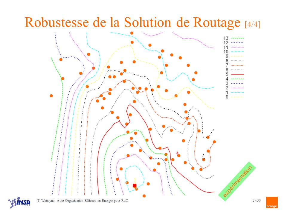 Robustesse de la Solution de Routage [4/4]
